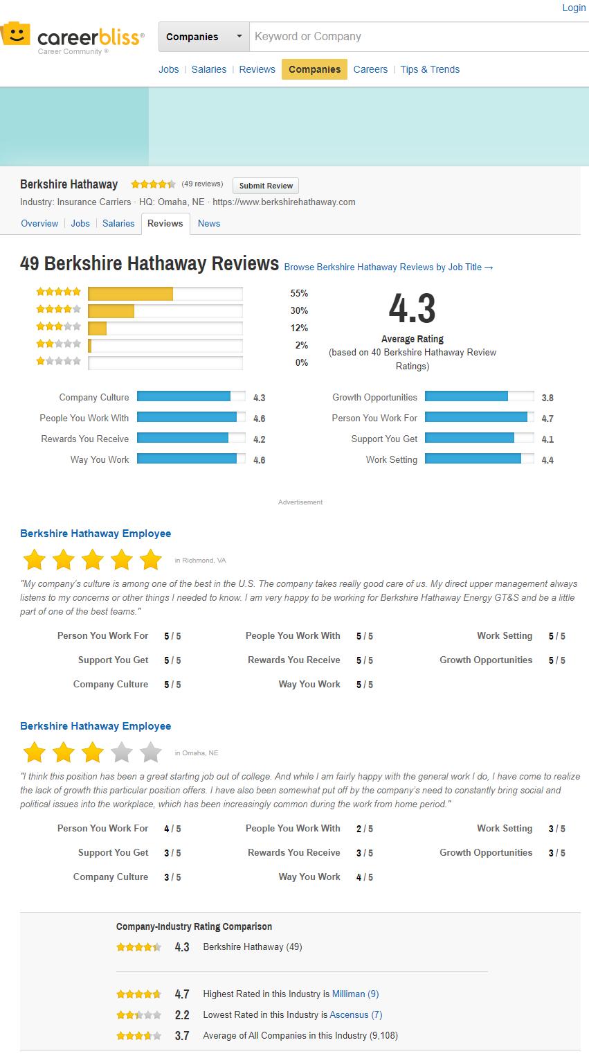 Berkshire Hathaway Reviews