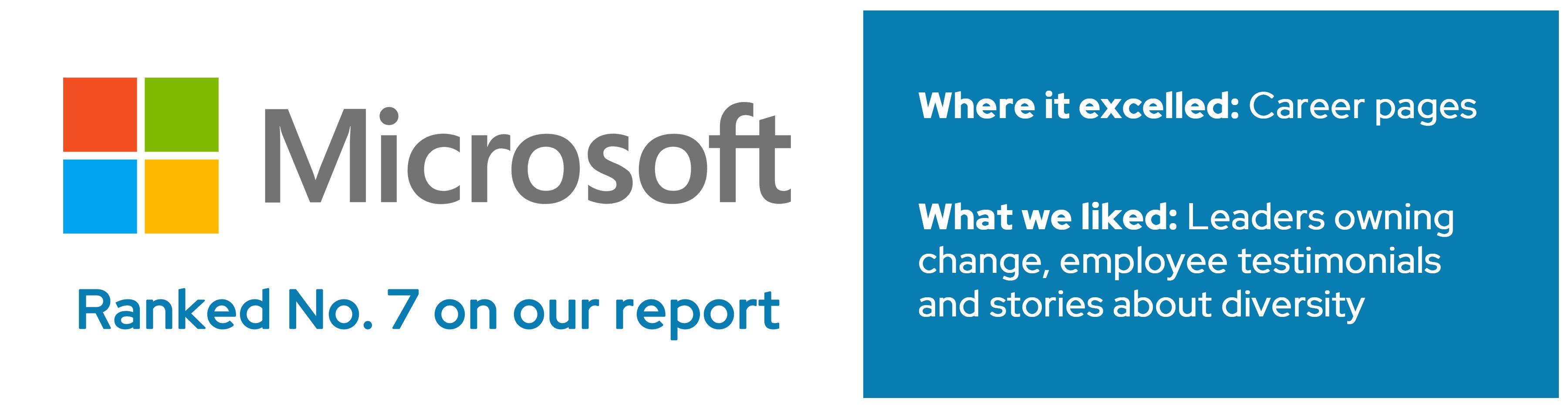 EBbestpracticesblog-Microsoft