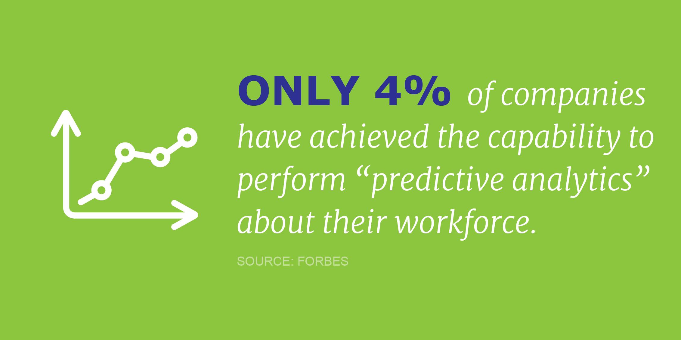 Predictive-Analytics-in-the-workforce