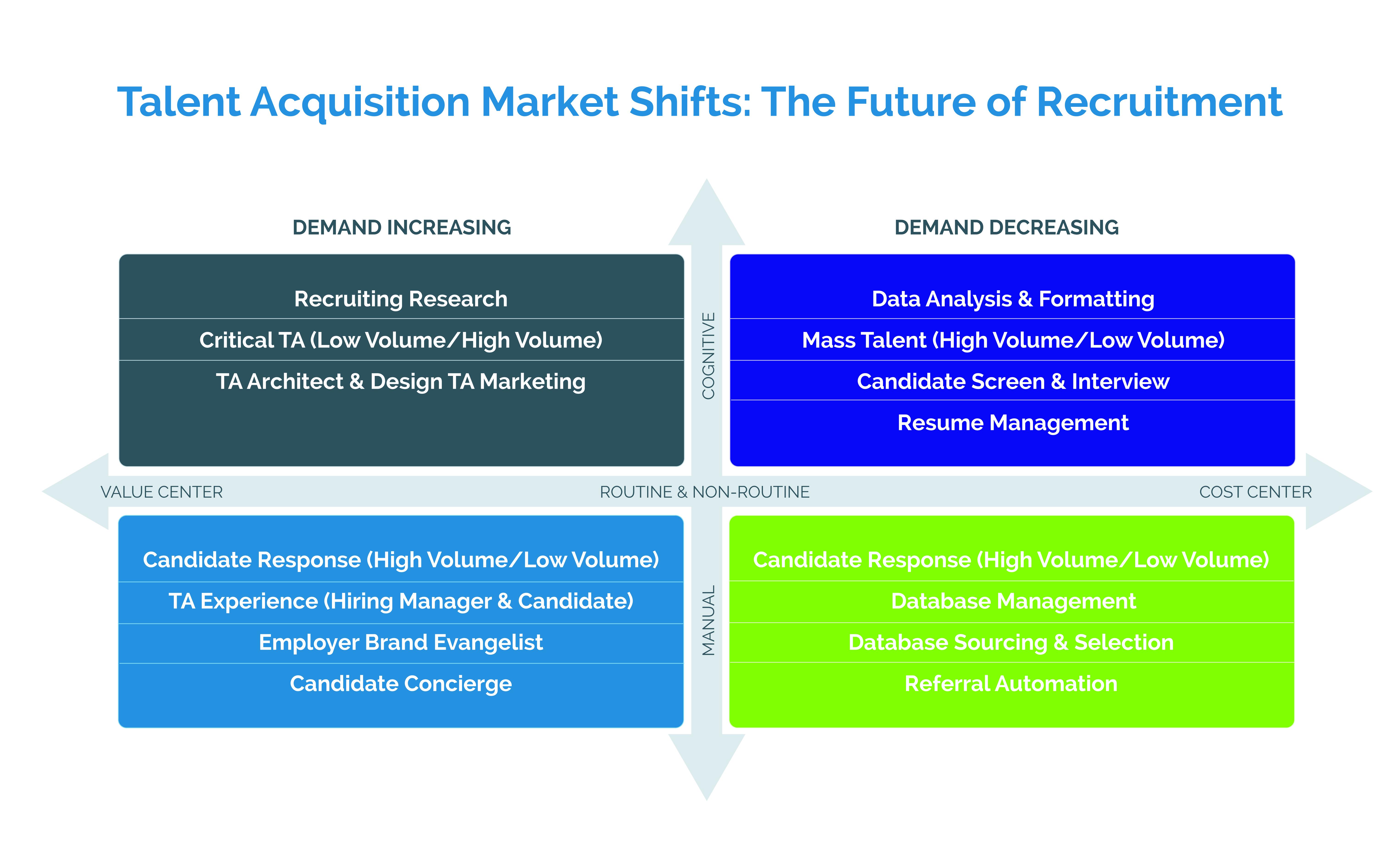 Talent Acquisition Market Shifts The Future of Recruitment@3x-100 (1)