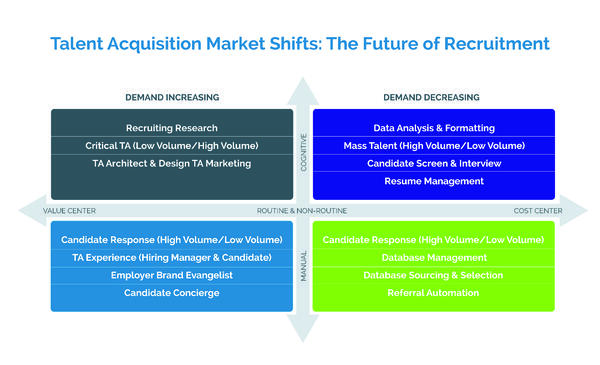 Talent Acquisition Market Shifts The Future of Recruitment@3x-100 (1)