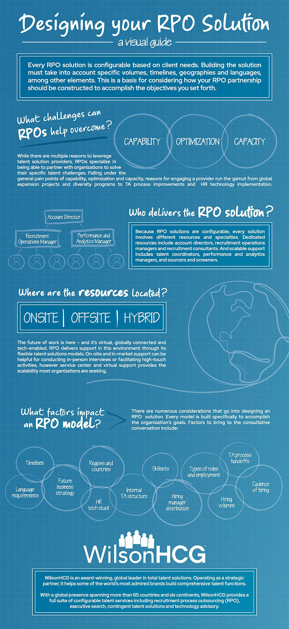 designing-your-rpo-solution-infographic