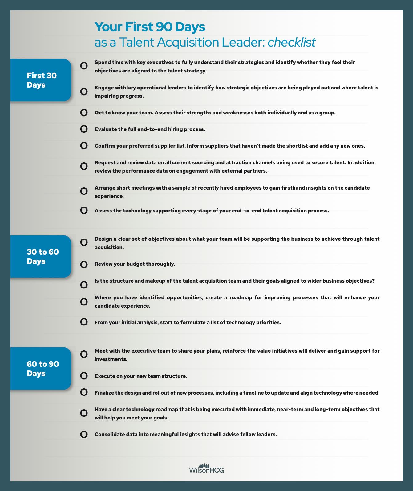 First90DaysAsATalentLeader-Checklist